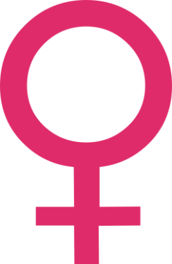 Women Symbol