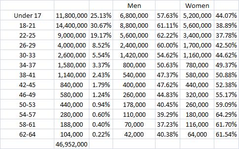 manga age raw global 7.8.13