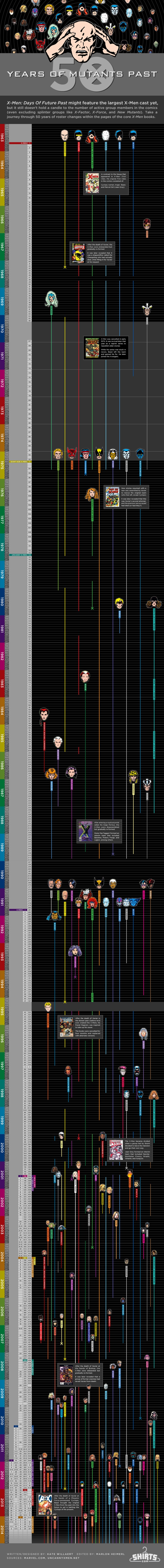 X-Men-Infographic-FULL