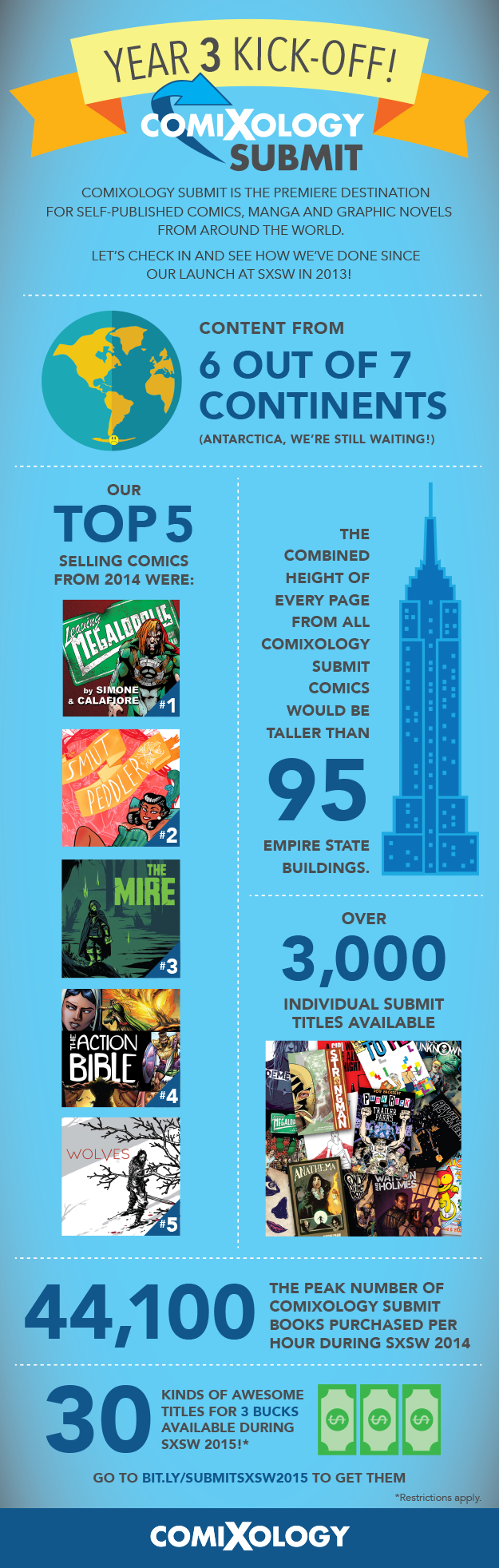 comixology submit infographic