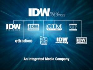 IDW Media Holdings