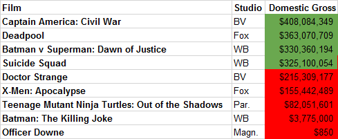comic-films-12-5-1