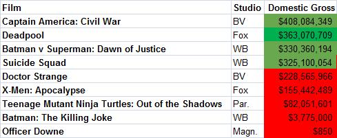 comics-films-12-26-1