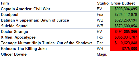 comics-films-12-26-4