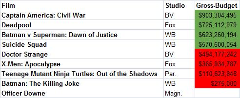 comic-films-1-16-17-4