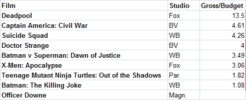 comic-films-1-16-17-5