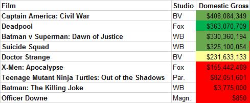 comics-films-1-30-17-1