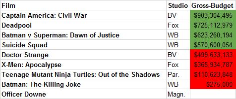 comics-films-1-30-17-4