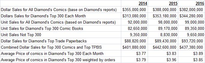 diamond-data-2016