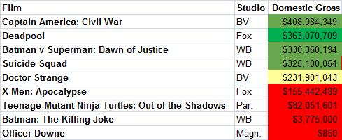 comic-films-2-6-17-1