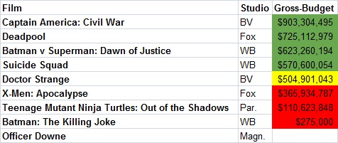comic-films-2-6-17-4