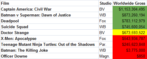 comic-movies-2-20-17-3