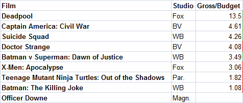comic-movies-2-20-17-5