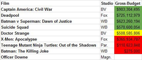 comics-movies-2-13-17-4