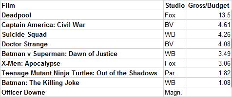 comics-movies-2-13-17-5
