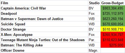 comics-movies-2-27-17-4