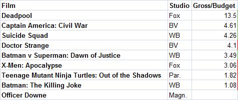 comics-movies-2-27-17-5
