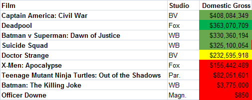 comics-movies-3-6-17-1