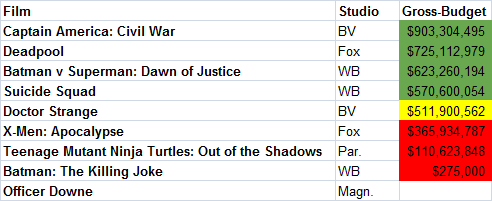 comics-movies-3-6-17-4
