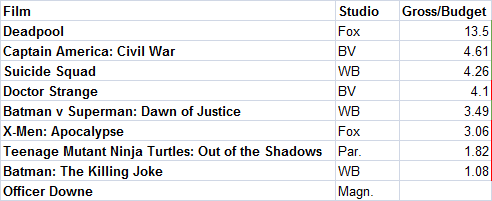 comics-movies-3-6-17-5