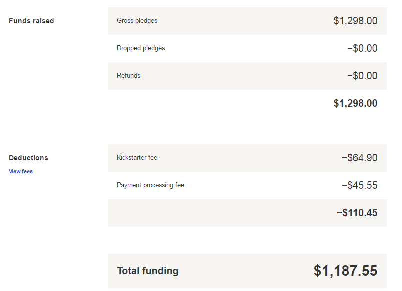 cropped kickstarter fees and made money