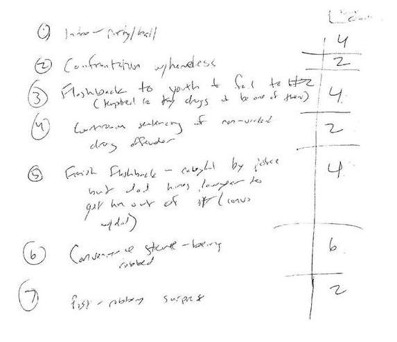 outline first issue rog handwritten